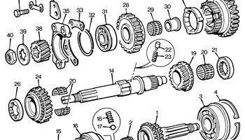Gears, Shaft & Bearings